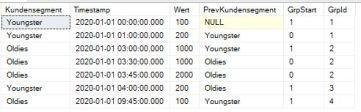 SQL Query Output 4