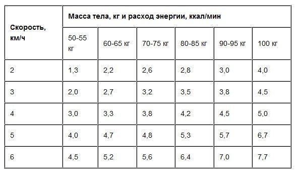 260 de kilograme omul pierde in greutate)