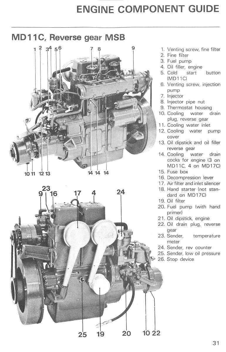Pin Volvo Md11c Drawing From Engine Manual on Pinterest