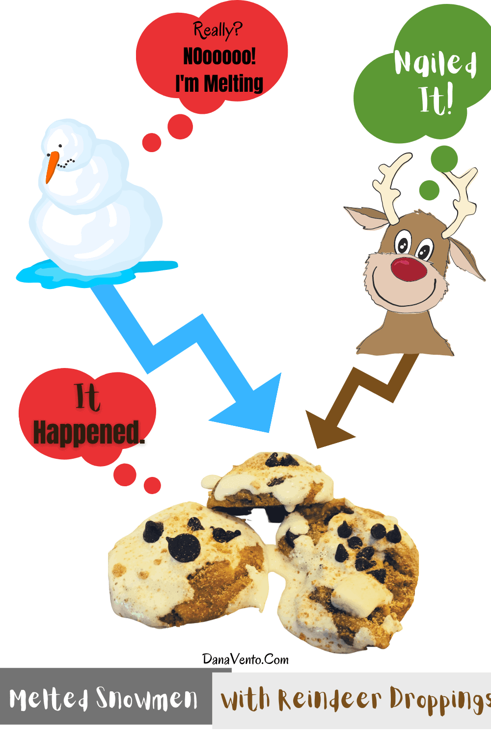 How Melted Snowmen with Reindeer Droppings Happened