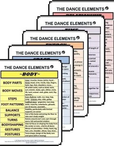 cthe dance elements   giant wall charts set use for all ages also the rh dancecurriculumdesigns