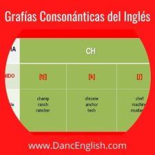 grafias consonanticas del ingles americano