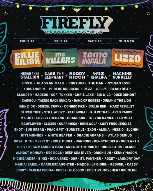 Firefly Festival reignites with electric lineup featuring Diplo, Tame Impala, REZZ, Madeon, and moreFireflyfestival2021