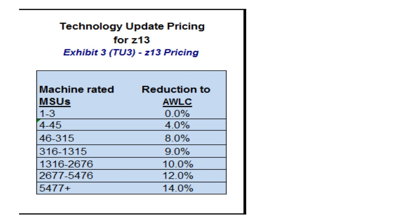 New software pricing for ibm  dancingdinosaur also mainframe cost amtframe rh