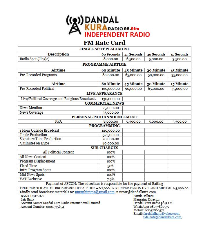 FM Rate Card FM 988