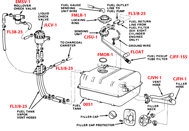 1982 jeep cj wiring diagram fleetwood bounder 1978-86 replacement fuel tank 15 gallon - d and c extreme- colorado springs, co 4x4 ...