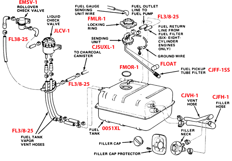 1978 86 Jeep Cj Replacement Fuel Tank 21 Gallon on 1990 dodge wiring diagram