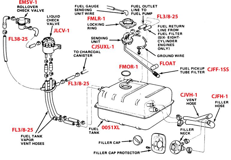 1990 ford fuel system diagram