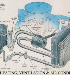 to view a typical air conditioning breakdown click here  [ 2010 x 1429 Pixel ]