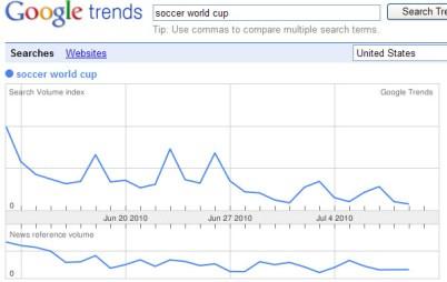 soccer-trends