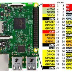 Raspberry Pi Gpio Wiring Diagram Towbar 7 Pin Flat Programming In C « Dangerous Prototypes