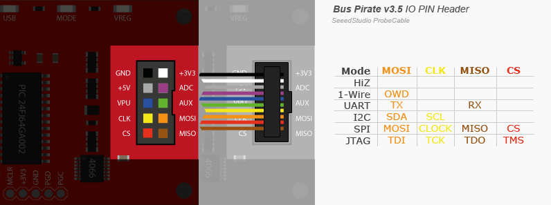 Bus Pirate pin header