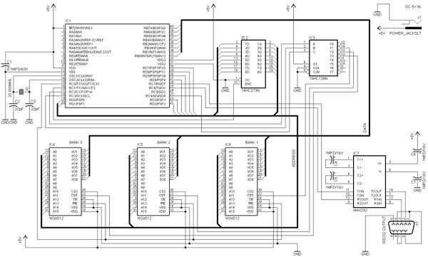 Extending the RAM memory of a PIC microcontroller