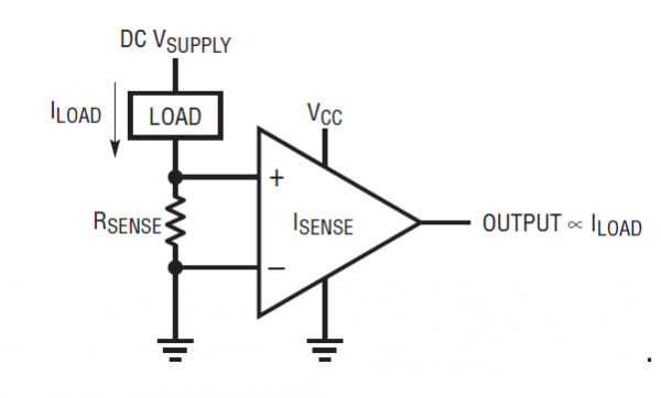 high-side current sensor exploits Ohm's Law for current