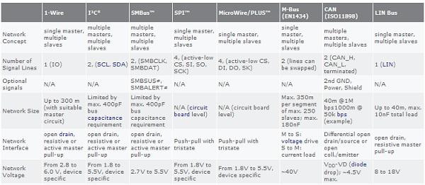 Usb digital wireless receiver driver