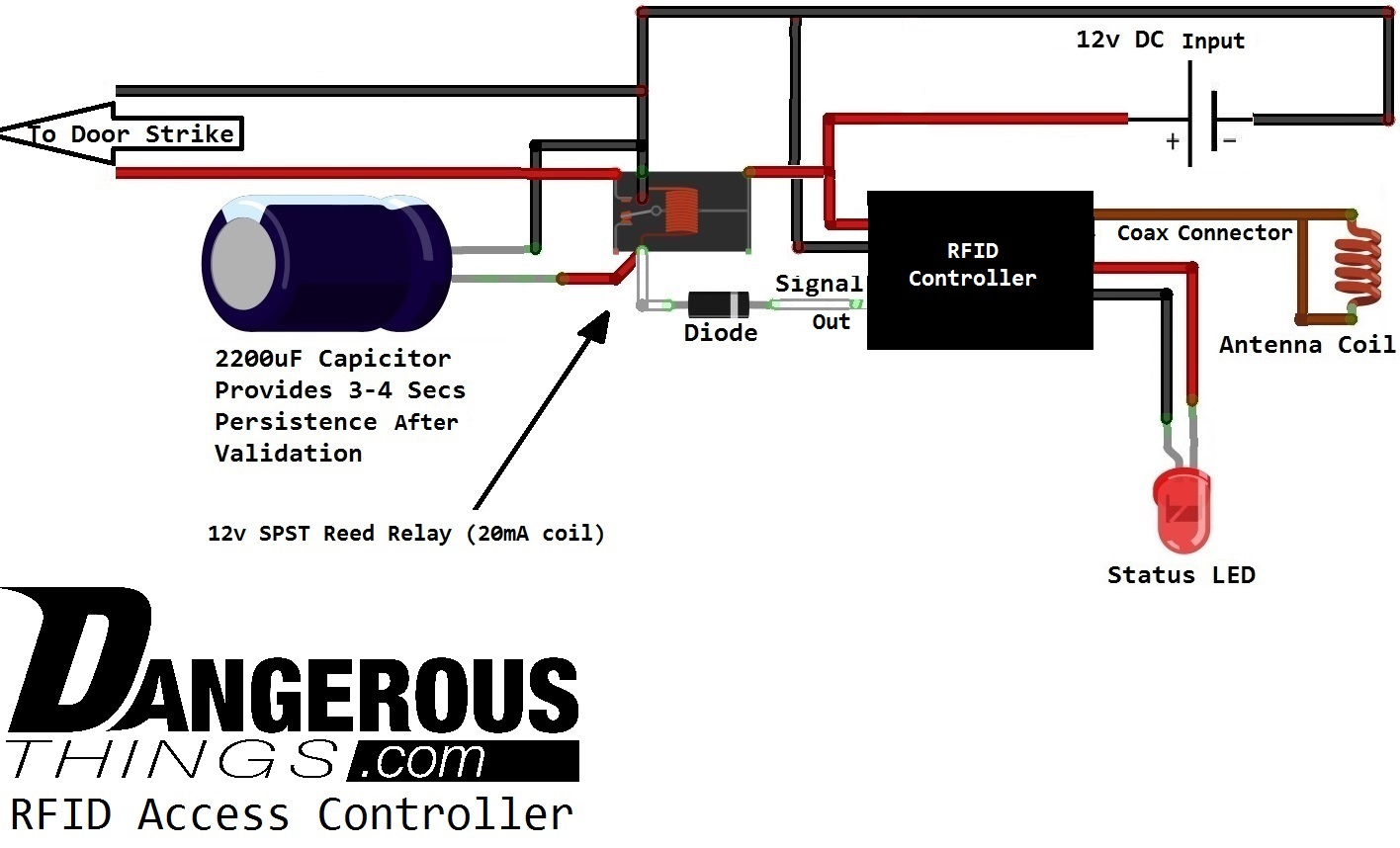 hight resolution of xem access controller rfid nfc chip implants and biohacking products