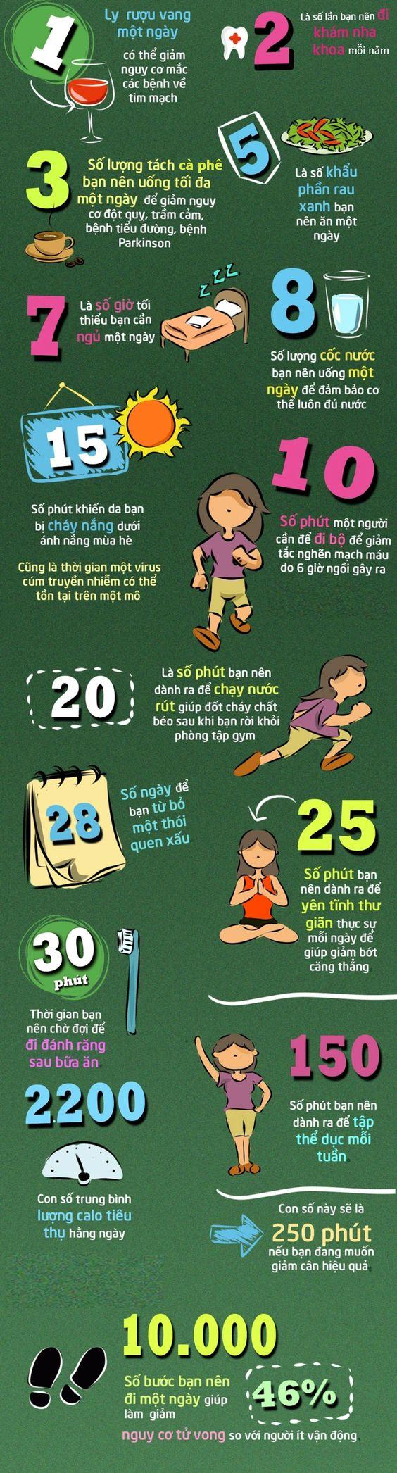 Tin Sức Khỏe Những con số vàng giúp bạn khỏe người đẹp dáng