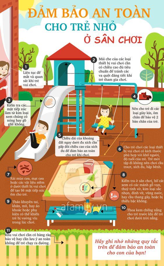 An toàn ở sân chơi cho trẻ