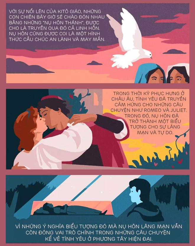 [Infographic] Nụ hôn bắt nguồn từ đâu? Tᾳi sao chύng ta hôn nhau và khoa học phίa sau mọi nụ hôn - Ảnh 8.