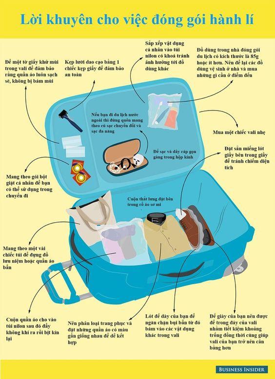 [Infographic] Mẹo xếp hành lý trong vali cực thông minh   Life style   CafeBiz