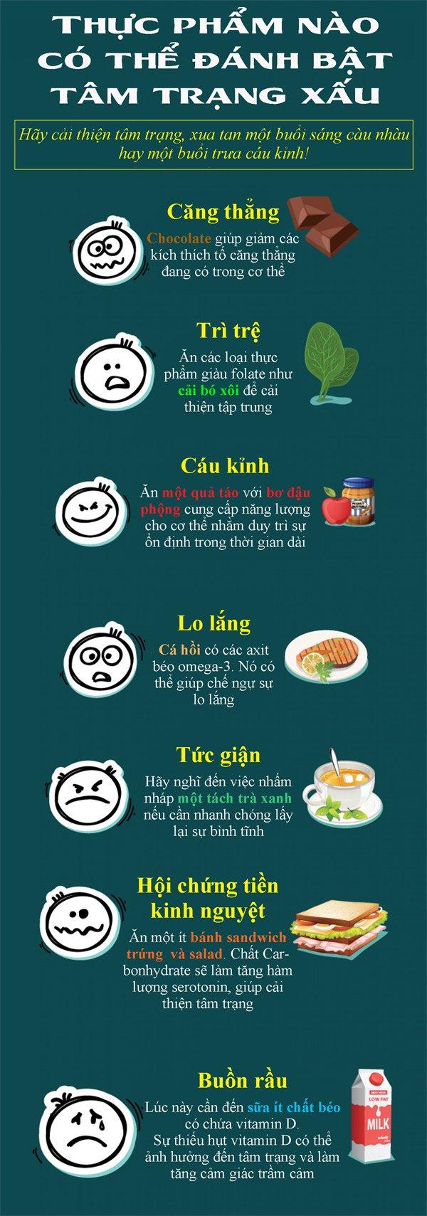 Những thực phẩm giúp giải tỏa tâm trạng xấu