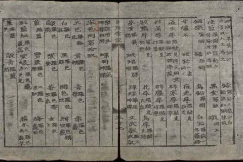 Chữ Nôm là gì? Sự khác nhau giữa chữ Hán và chữ Nôm ⇒by tiếng Trung Chinese
