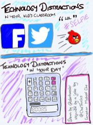 Distractions in the Classroom