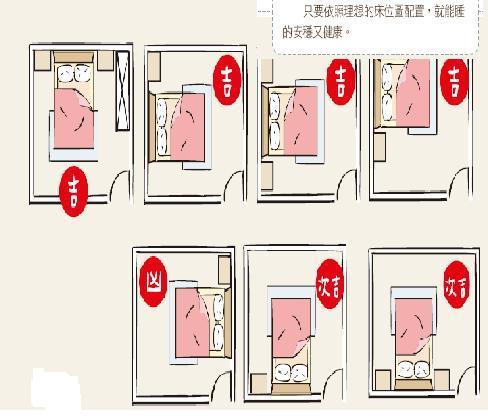 臥室風水裝修18大原則(圖解說明)   博客