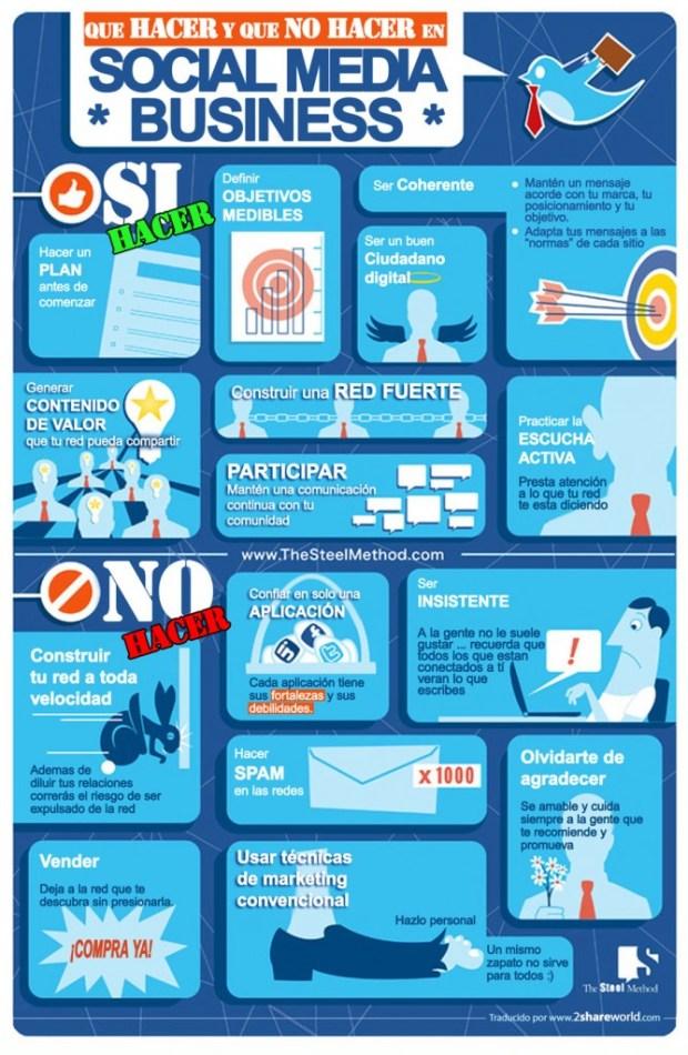 Qué hacer y no hacer en Social Media