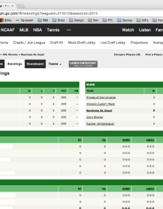 Espn fantasy football league standings also  critical reveiw of   experience rh danielfowler wordpress