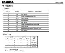 ToshibaTA8409s