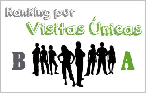 año ranking por visitas unicas