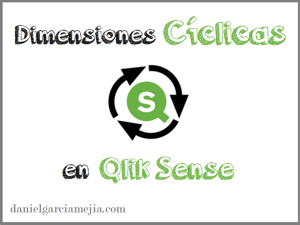 qlik sense dimension banner