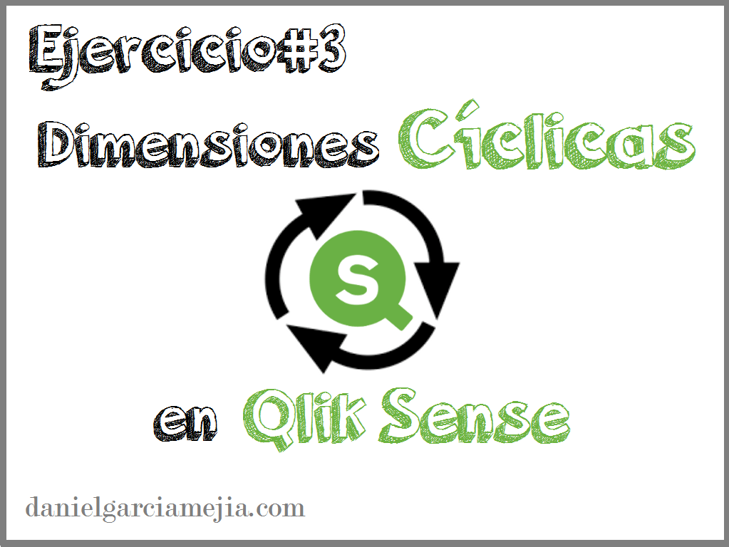 dimensiones ciclicas business addicts