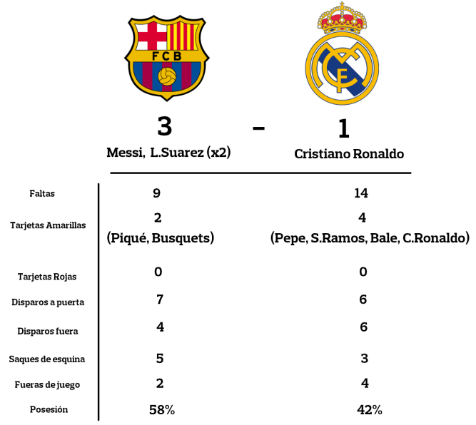 barcelona vs real madrid pronostico