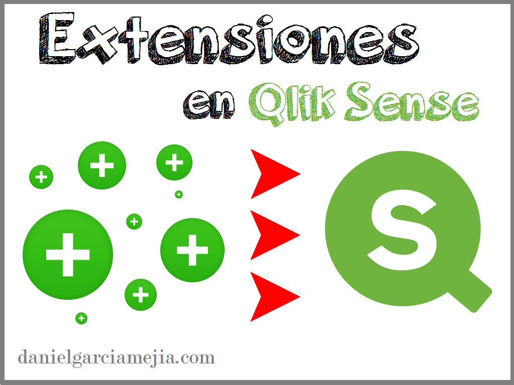 extensiones en qlik sense business addicts