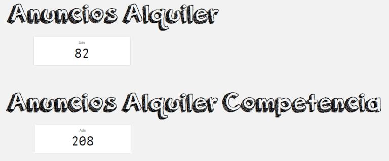 Leads Ads Venta VS Alquiler 2