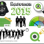 resumen año 2015 business addicts