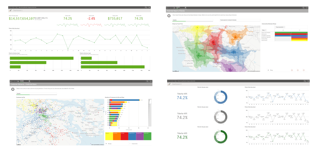 qlikview vs qlik sense business addicts apps