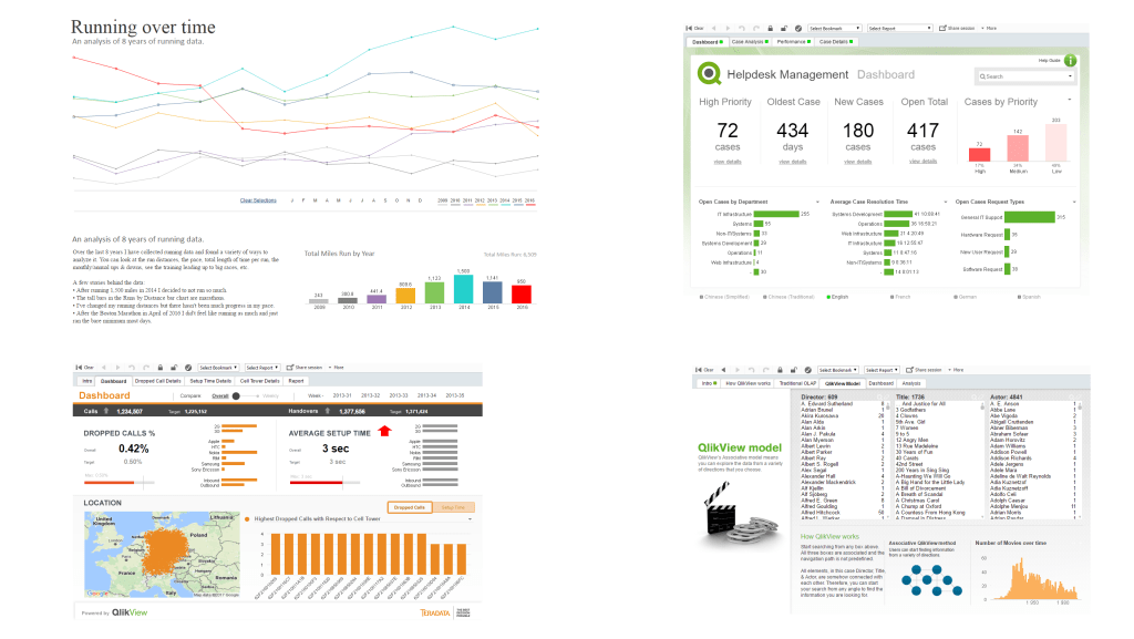 qlikview vs qlik sense apps document