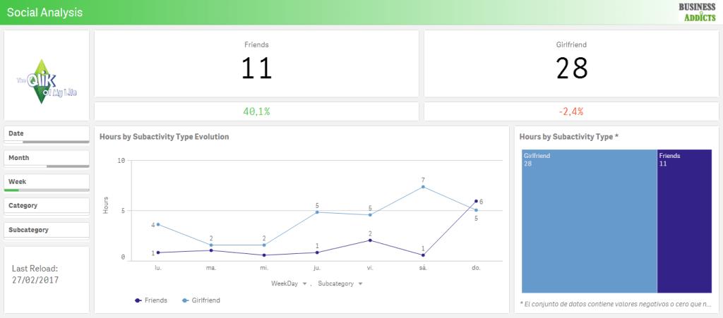 qlik sense social analyisis app