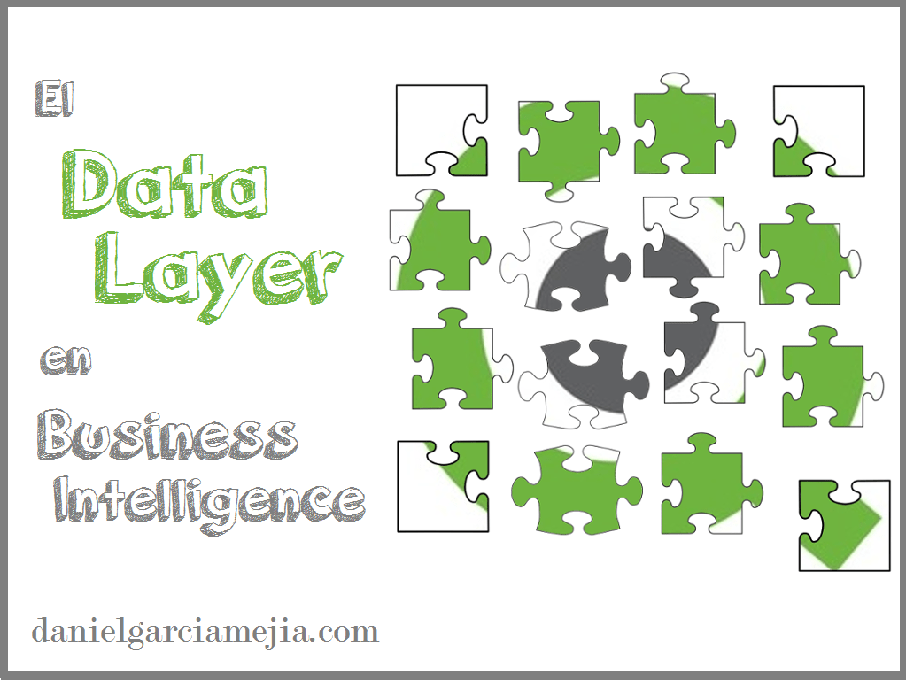 data layer business addicts banner