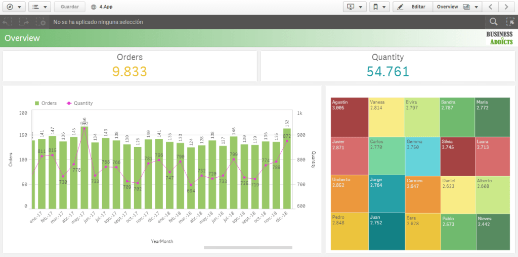 data layer overview qlik sense app business addicts