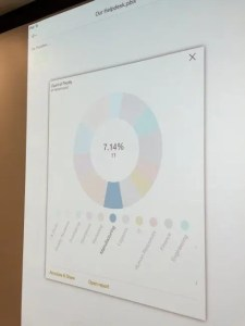 Power BI iOS App