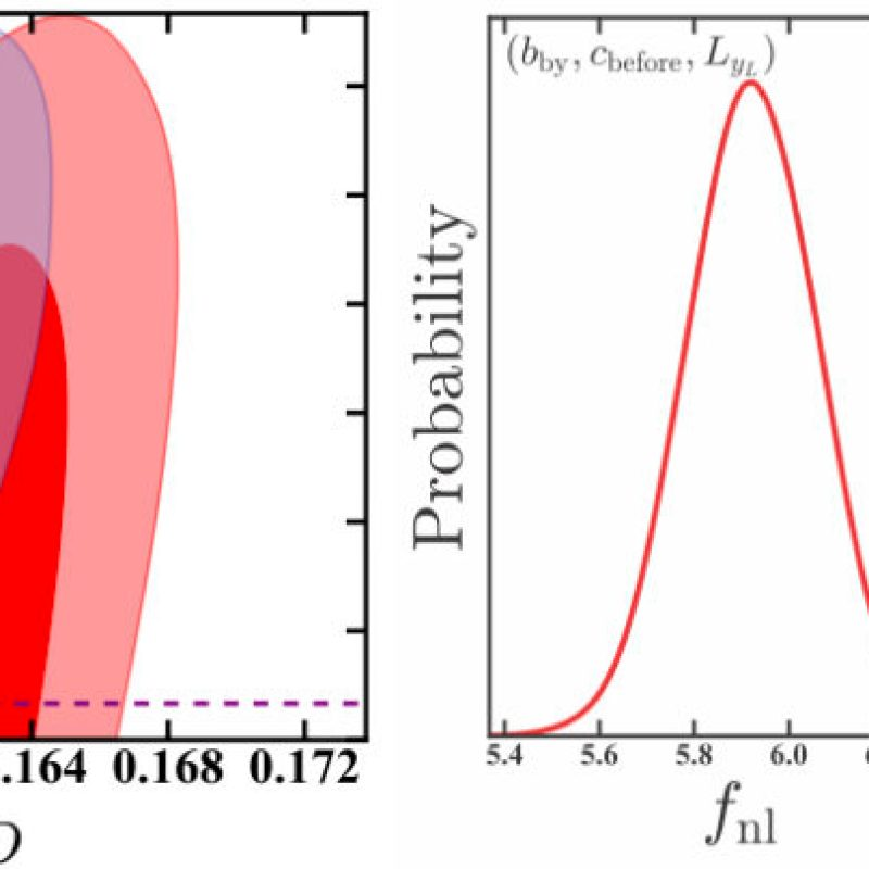 Probing a panoply of curvaton-decay scenarios using CMB data