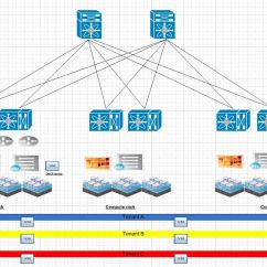 Diagram Of Hypervisor Square D Contactor Wiring Building Leaf Spine Overlay Network With Bgp