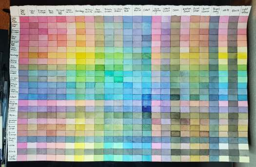 Dr. Ph. Martin Watercolor Mixing Chart (set 1 and 2)