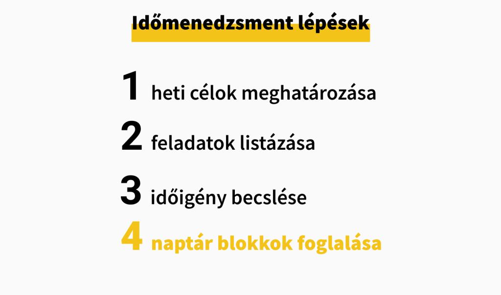 Időpmenedzsment lépések 4