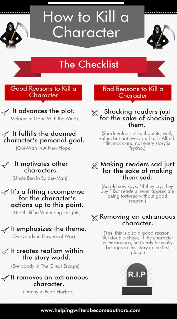 How to Kill your Character Checklist
