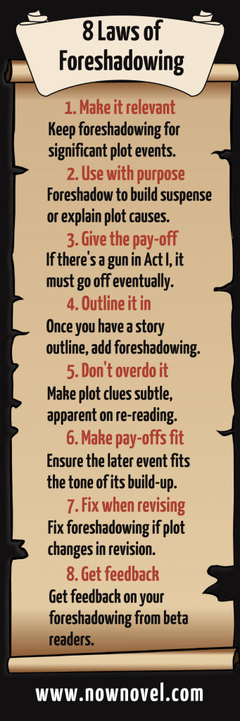 Foreshadowing-Laws-Infographic-How-to-Foreshadow-341x1024